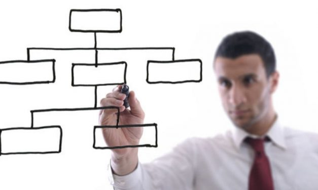 The Most Effective Way to Structure a Business